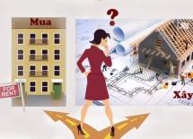 Những điều cần lưu ý trước khi mua nhà xây sẵn